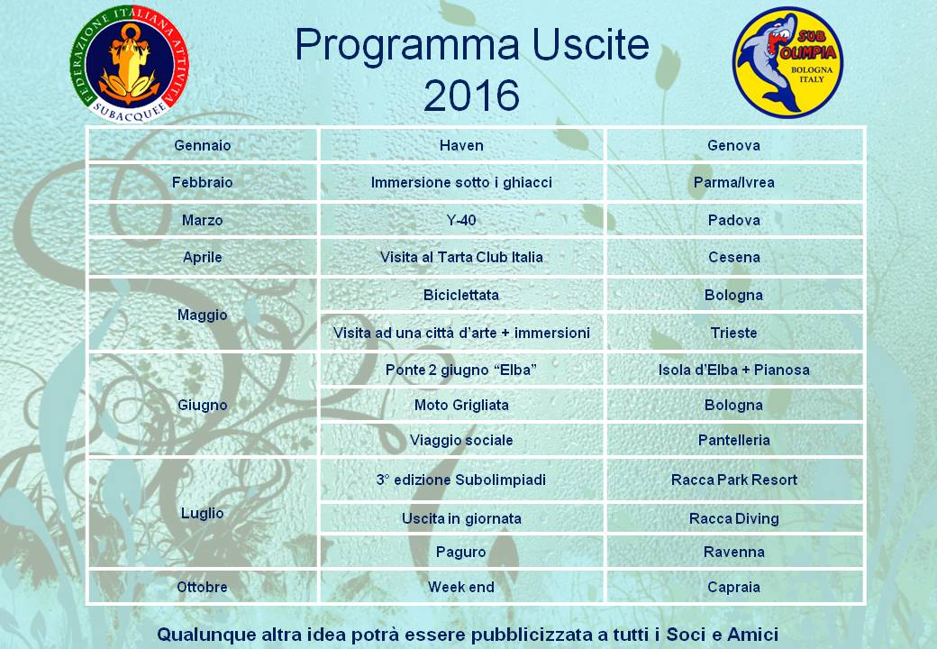 Presentazione Uscite 2016